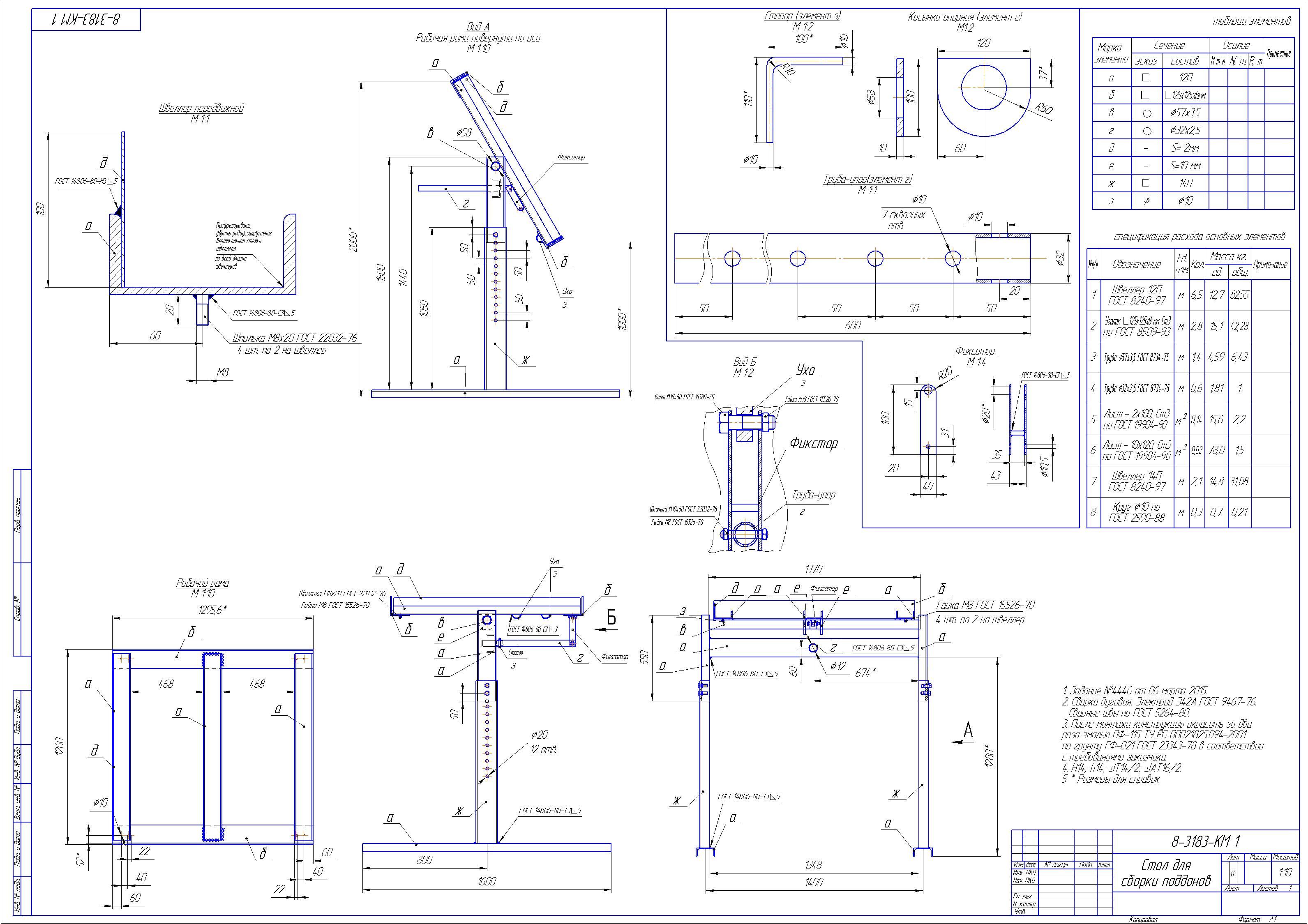 Производство поддонов: оборудование и бизнес план 44
